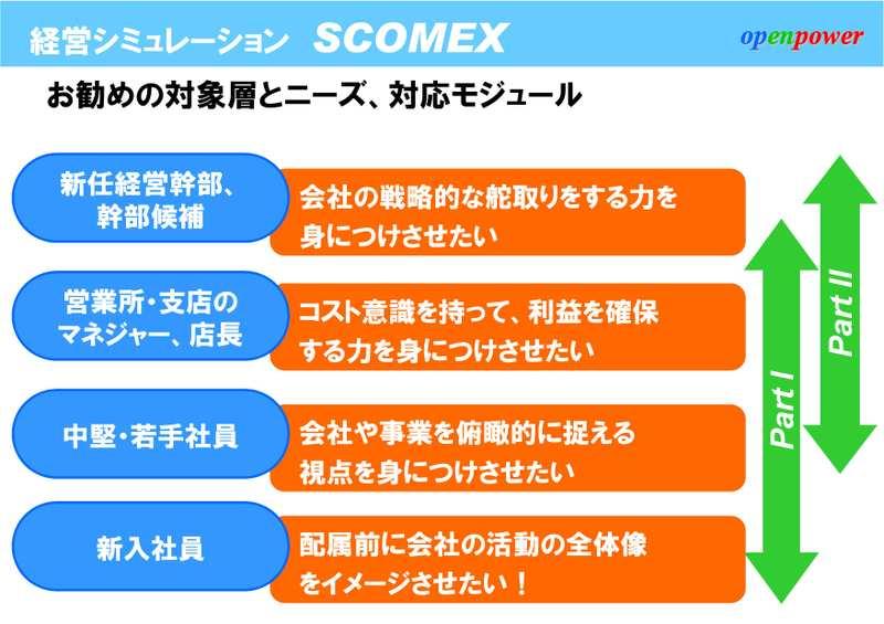 Scomex_website3